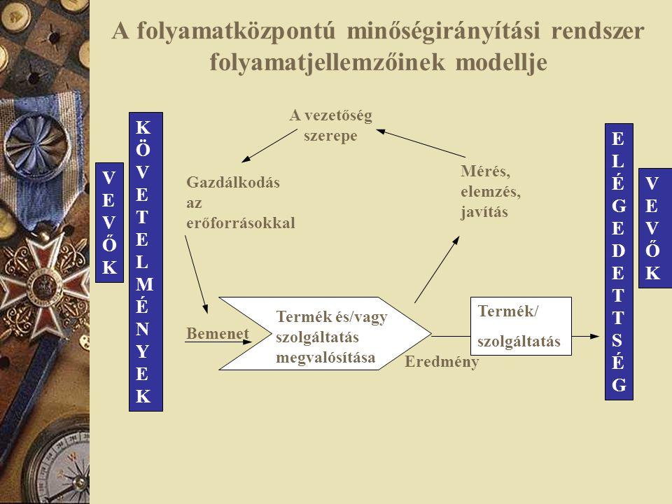 A folyamatközpontú minőségirányítási rendszer folyamatjellemzőinek modellje