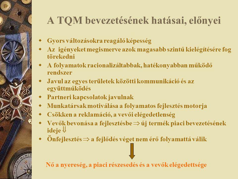 A TQM bevezetésének hatásai, előnyei