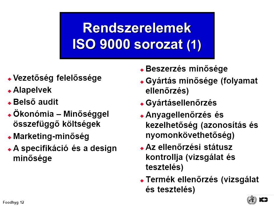 Rendszerelemek ISO 9000 sorozat (1)