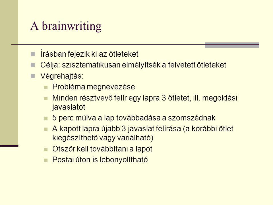 A brainwriting Írásban fejezik ki az ötleteket
