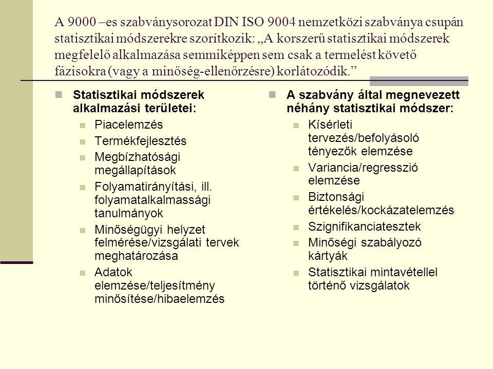 """A 9000 –es szabványsorozat DIN ISO 9004 nemzetközi szabványa csupán statisztikai módszerekre szorítkozik: """"A korszerű statisztikai módszerek megfelelő alkalmazása semmiképpen sem csak a termelést követő fázisokra (vagy a minőség-ellenőrzésre) korlátozódik."""