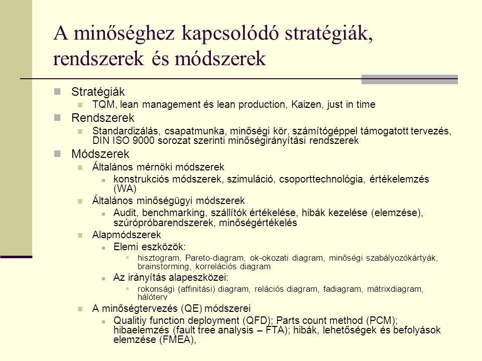 A minőséghez kapcsolódó stratégiák, rendszerek és módszerek