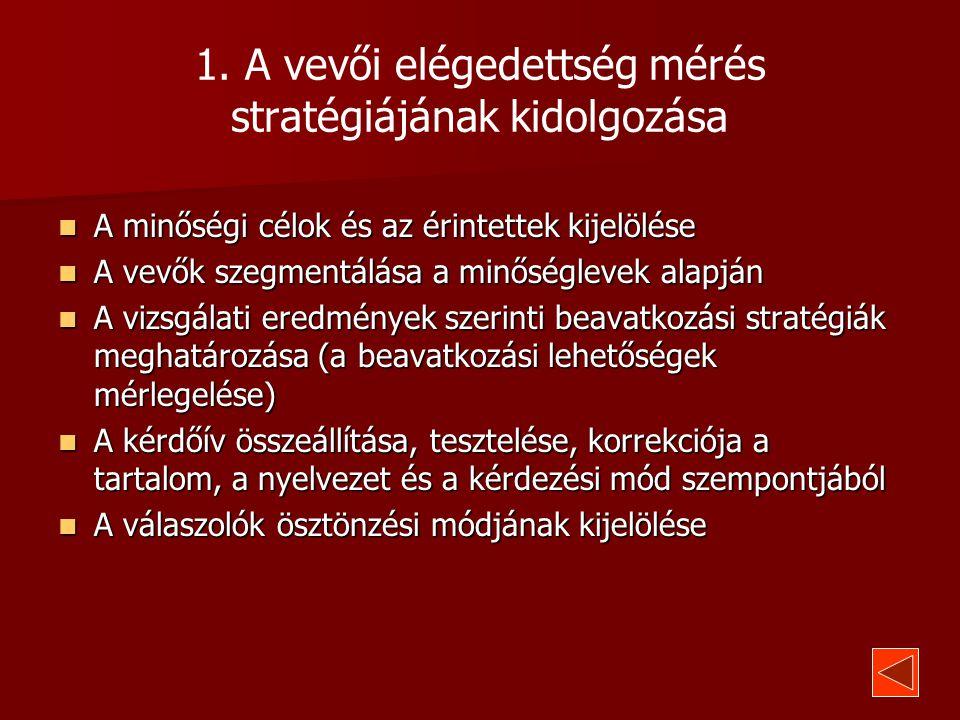 1. A vevői elégedettség mérés stratégiájának kidolgozása