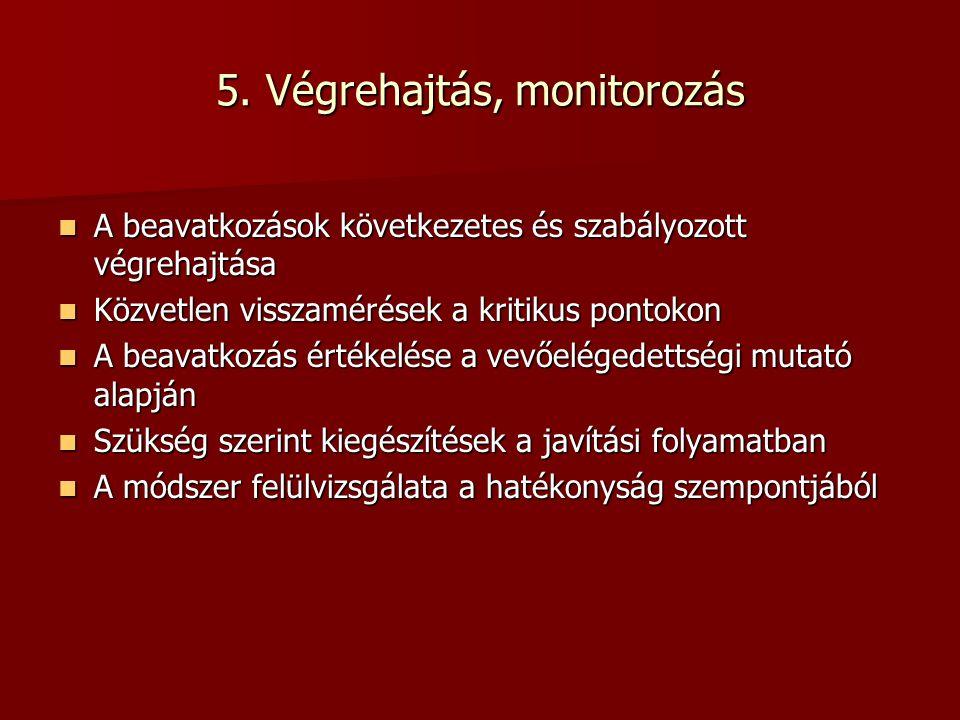 5. Végrehajtás, monitorozás