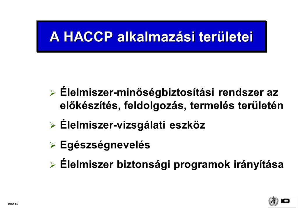 A HACCP alkalmazási területei
