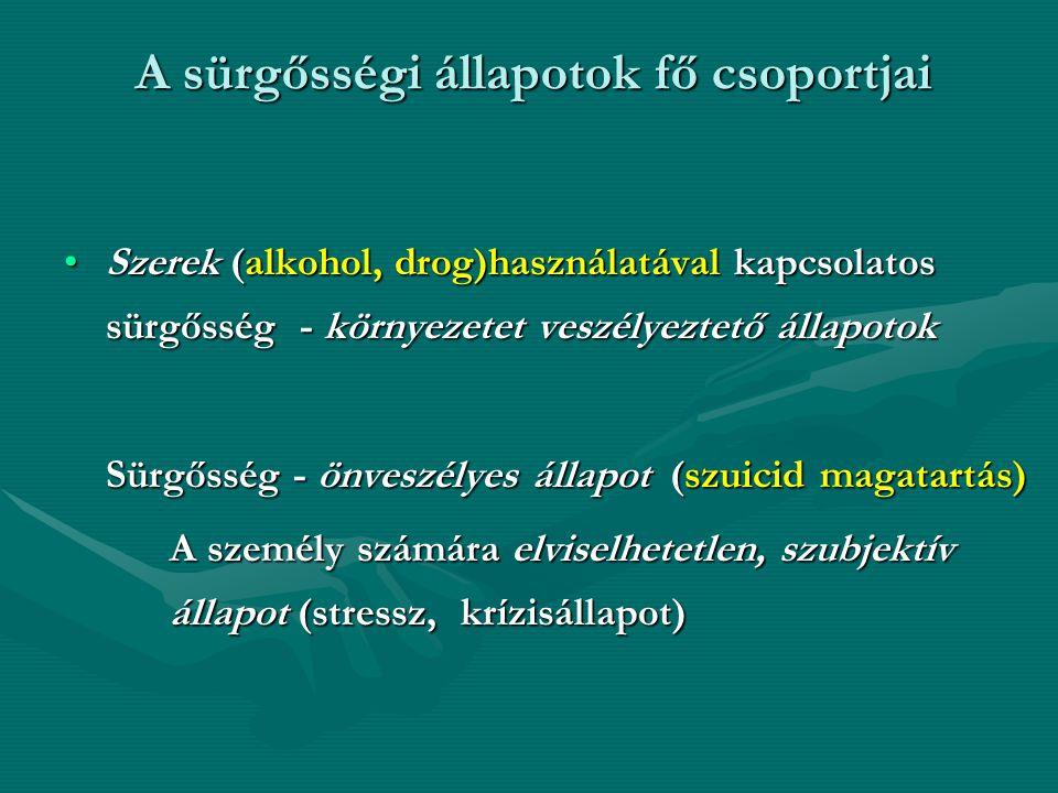 A sürgősségi állapotok fő csoportjai