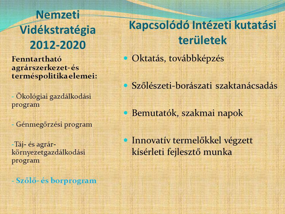 Nemzeti Vidékstratégia 2012-2020
