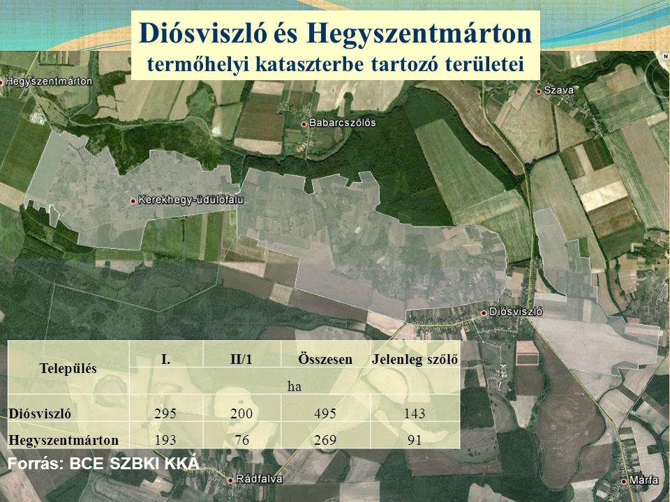 termőhelyi kataszterbe tartozó területei