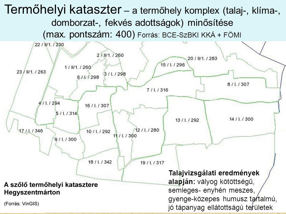 (max. pontszám: 400) Forrás: BCE-SzBKI KKÁ + FÖMI