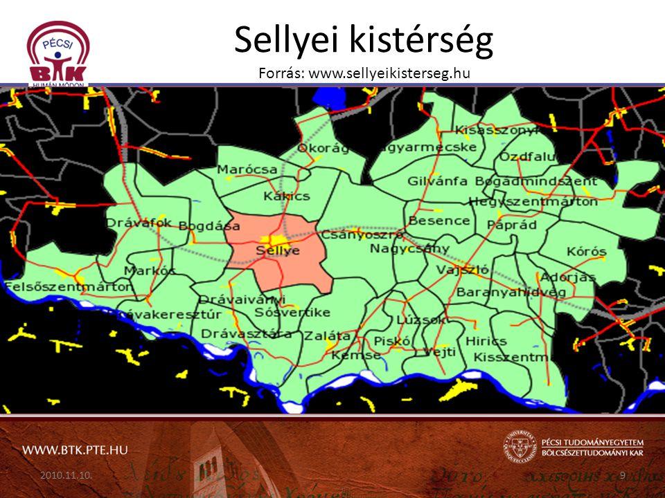 Sellyei kistérség Forrás: www.sellyeikisterseg.hu