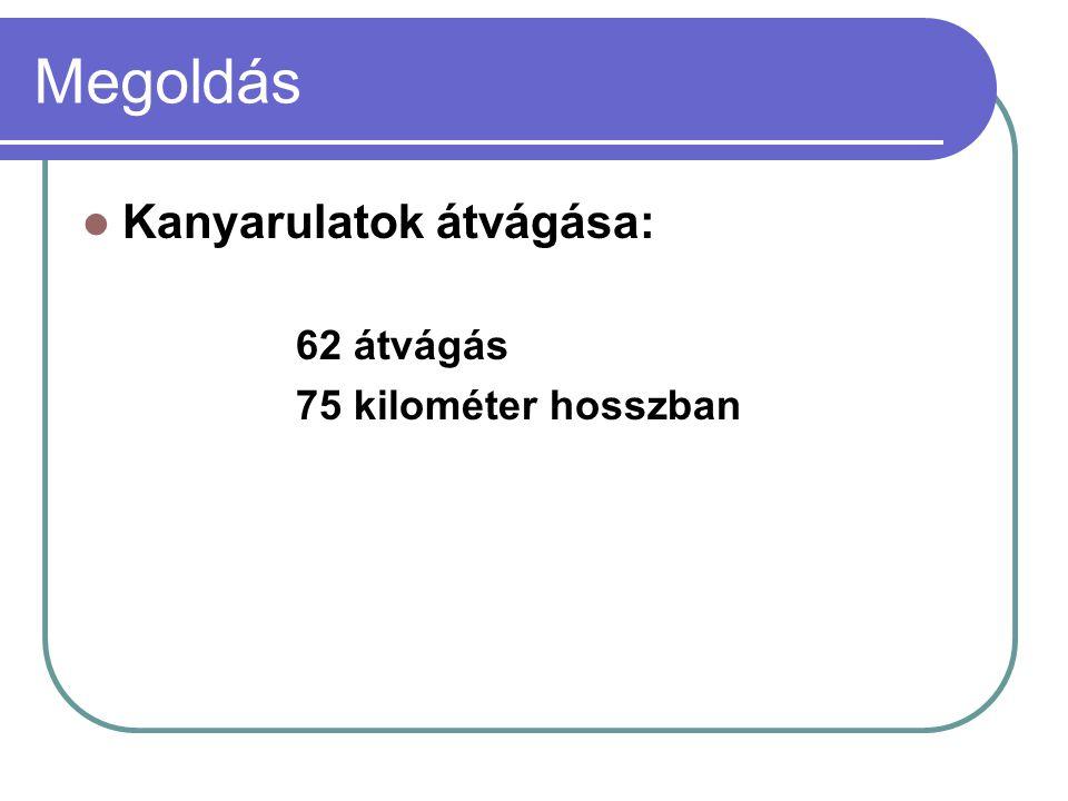 Megoldás Kanyarulatok átvágása: 62 átvágás 75 kilométer hosszban