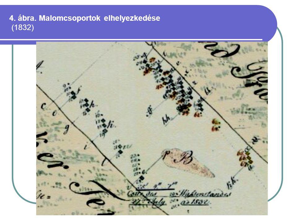 4. ábra. Malomcsoportok elhelyezkedése (1832)