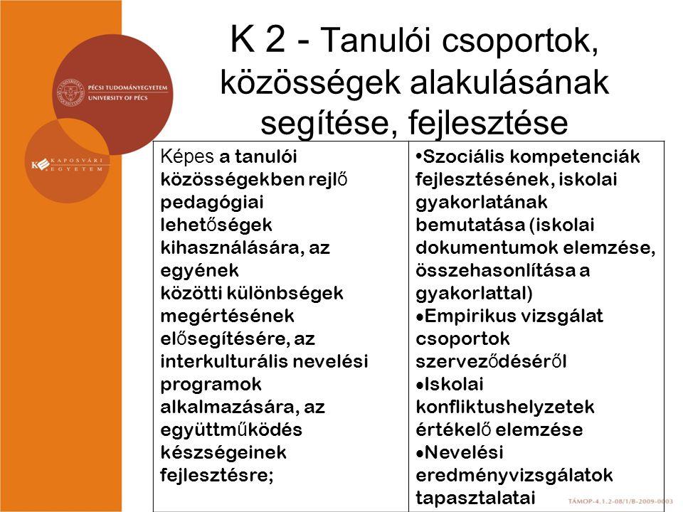 K 2 - Tanulói csoportok, közösségek alakulásának segítése, fejlesztése