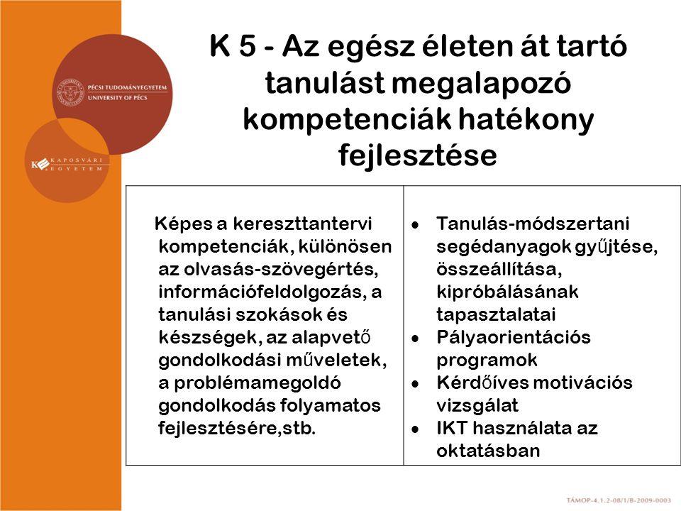 K 5 - Az egész életen át tartó tanulást megalapozó kompetenciák hatékony fejlesztése