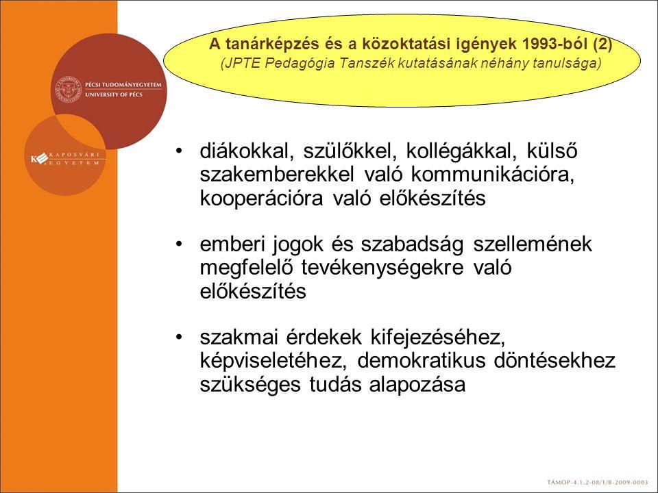 A tanárképzés és a közoktatási igények 1993-ból (2) (JPTE Pedagógia Tanszék kutatásának néhány tanulsága)
