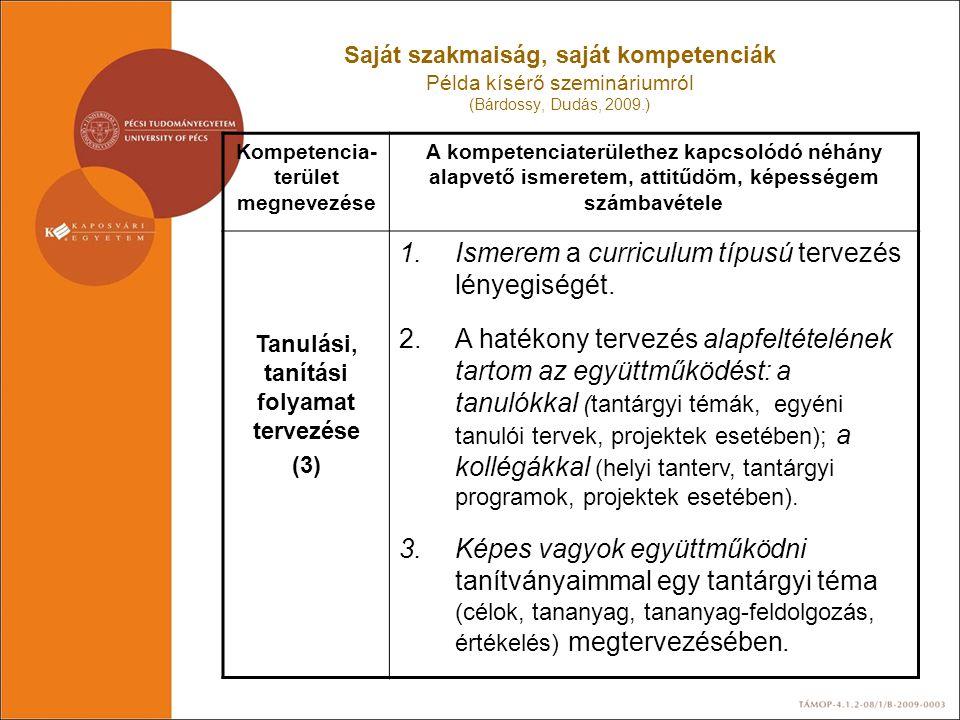 Kompetencia-terület megnevezése Tanulási, tanítási folyamat tervezése