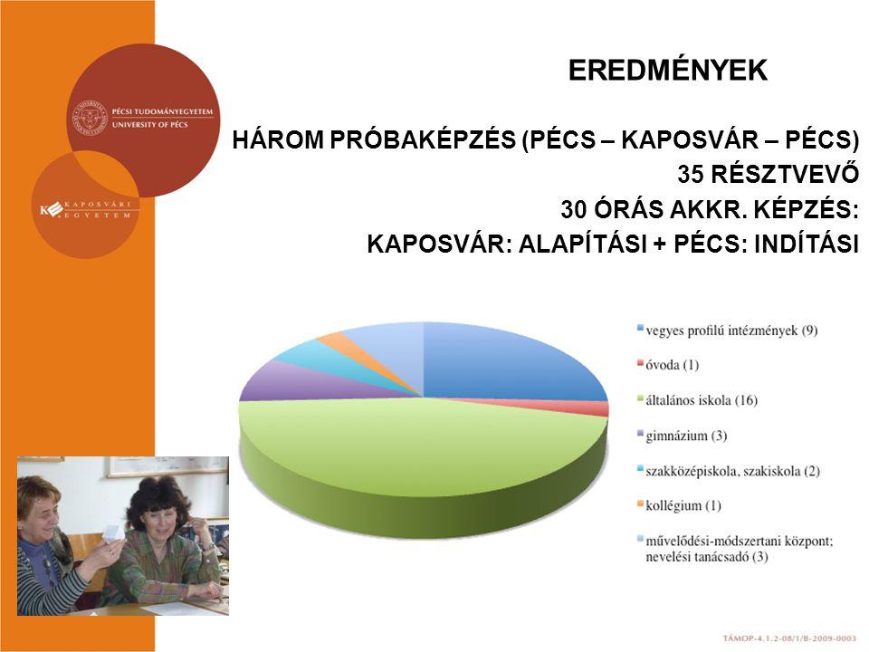 EREDMÉNYEK HÁROM PRÓBAKÉPZÉS (PÉCS – KAPOSVÁR – PÉCS) 35 RÉSZTVEVŐ