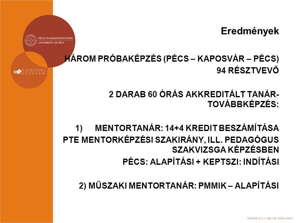 Eredmények HÁROM PRÓBAKÉPZÉS (PÉCS – KAPOSVÁR – PÉCS) 94 RÉSZTVEVŐ