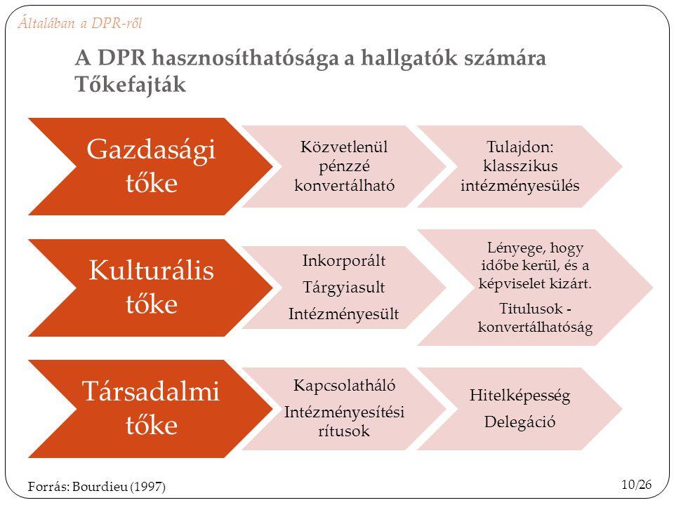 A DPR hasznosíthatósága a hallgatók számára Tőkefajták