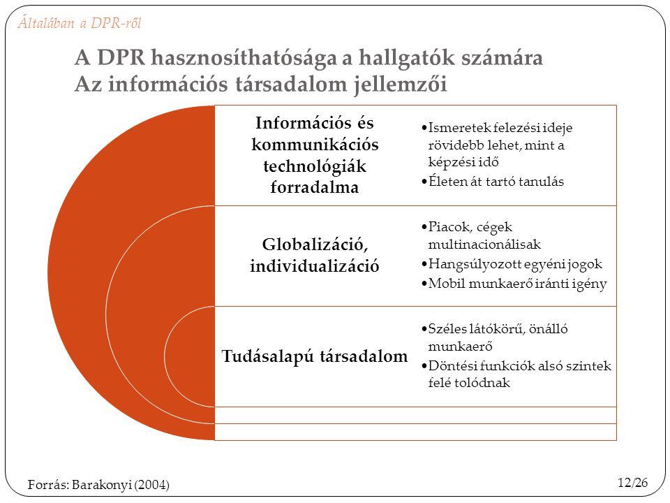 Általában a DPR-ről A DPR hasznosíthatósága a hallgatók számára Az információs társadalom jellemzői.