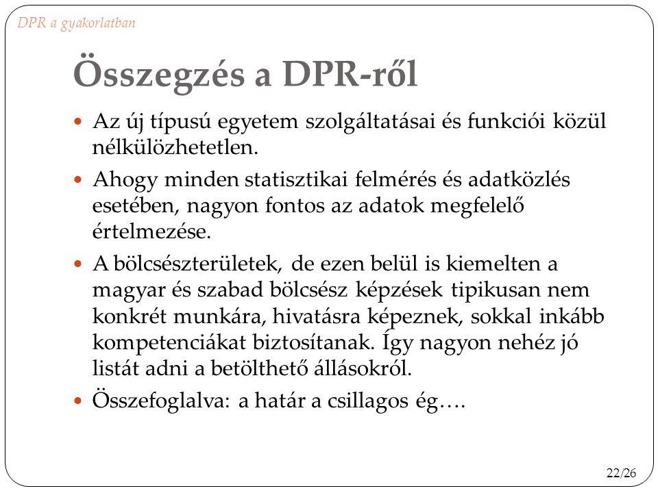 DPR a gyakorlatban Összegzés a DPR-ről. Az új típusú egyetem szolgáltatásai és funkciói közül nélkülözhetetlen.