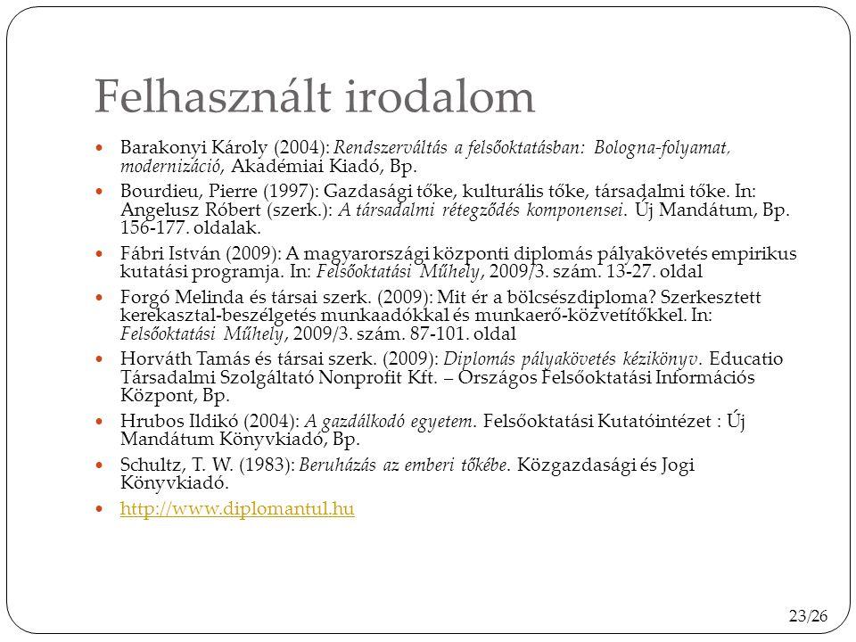 Felhasznált irodalom Barakonyi Károly (2004): Rendszerváltás a felsőoktatásban: Bologna-folyamat, modernizáció, Akadémiai Kiadó, Bp.