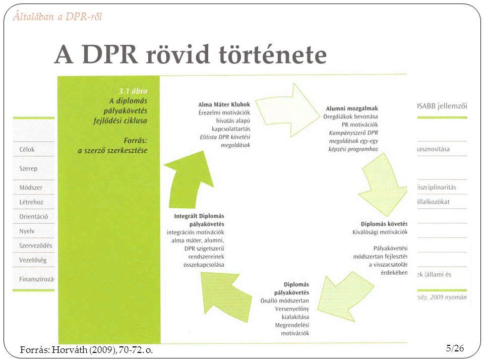 A DPR rövid története Általában a DPR-ről 5/26