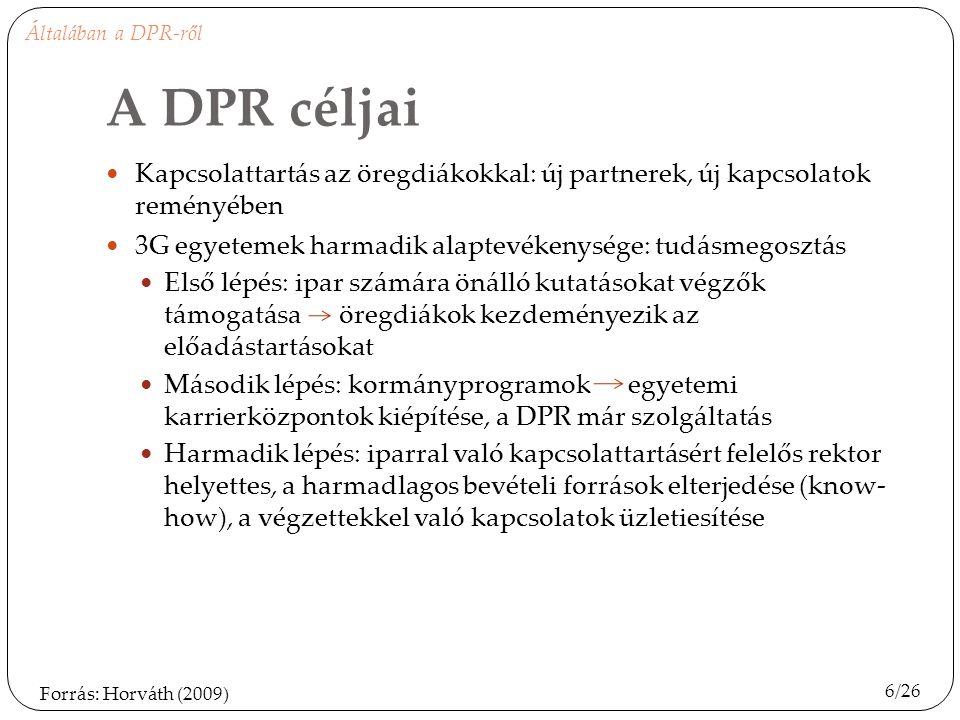 Általában a DPR-ről A DPR céljai. Kapcsolattartás az öregdiákokkal: új partnerek, új kapcsolatok reményében.