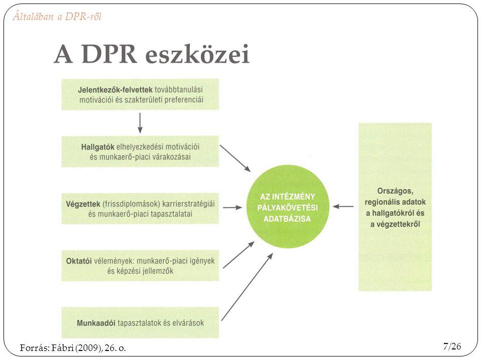 Általában a DPR-ről A DPR eszközei Forrás: Fábri (2009), 26. o. 7/26