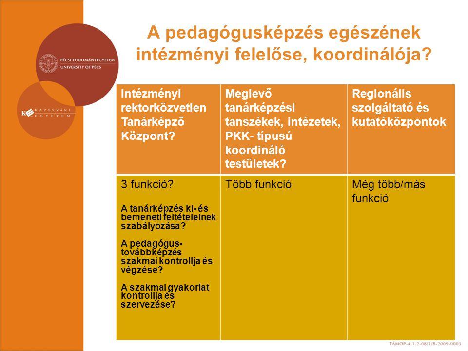 A pedagógusképzés egészének intézményi felelőse, koordinálója