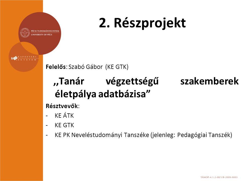 2. Részprojekt ,,Tanár végzettségű szakemberek életpálya adatbázisa