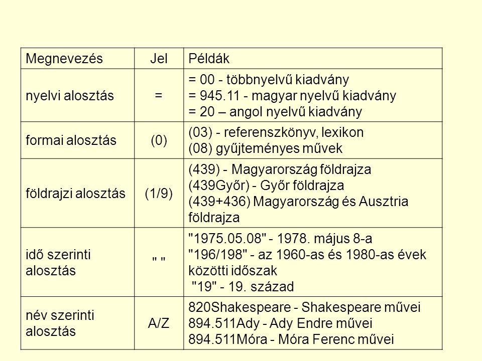 Megnevezés Jel. Példák. nyelvi alosztás. = = 00 - többnyelvű kiadvány. = 945.11 - magyar nyelvű kiadvány.