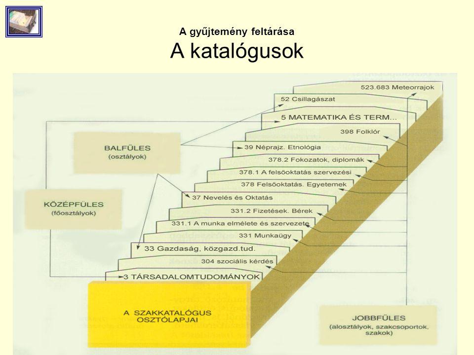 A gyűjtemény feltárása A katalógusok