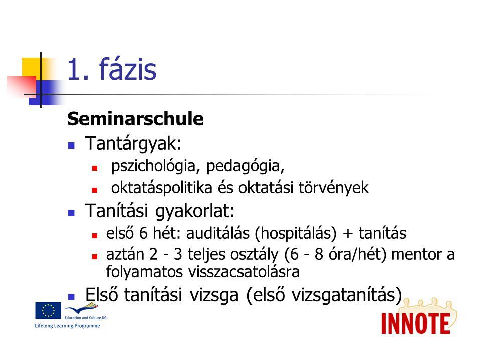 1. fázis Seminarschule Tantárgyak: Tanítási gyakorlat: