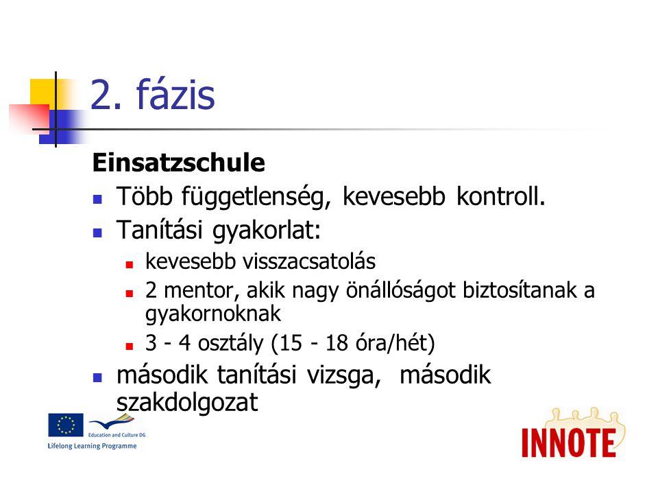2. fázis Einsatzschule Több függetlenség, kevesebb kontroll.