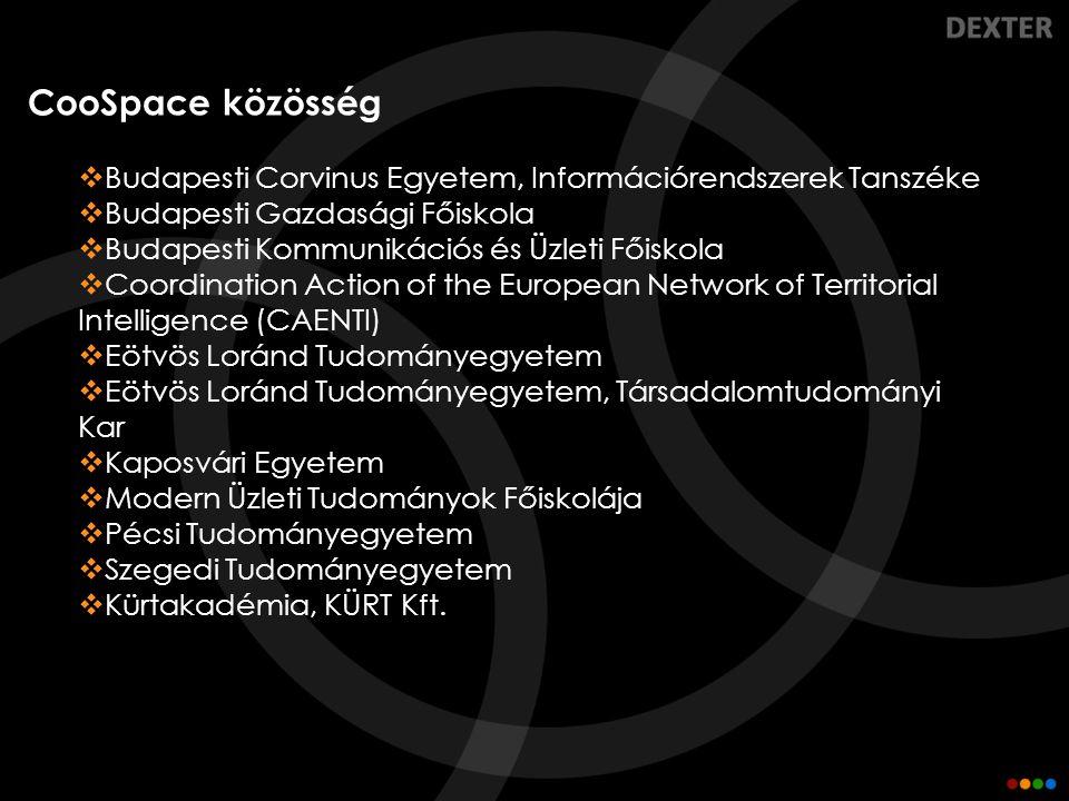 CooSpace közösség Budapesti Corvinus Egyetem, Információrendszerek Tanszéke. Budapesti Gazdasági Főiskola.