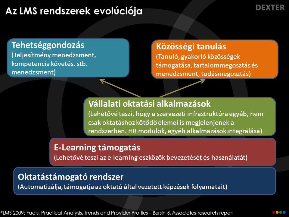 Az LMS rendszerek evolúciója
