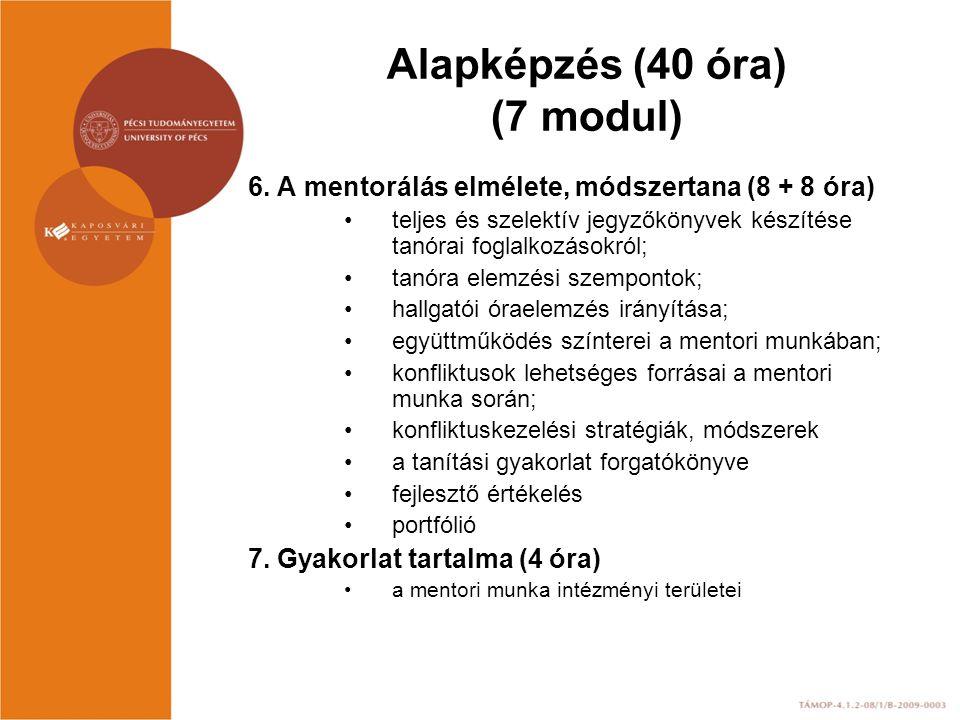 Alapképzés (40 óra) (7 modul)