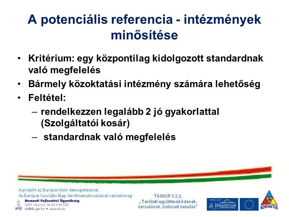 A potenciális referencia - intézmények minősítése