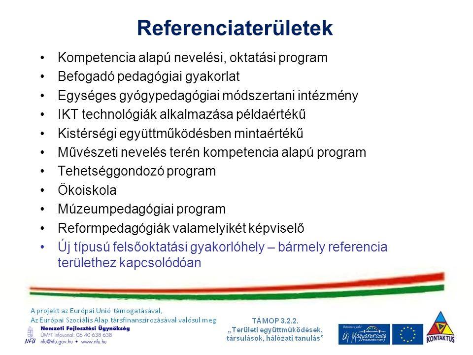 Referenciaterületek Kompetencia alapú nevelési, oktatási program