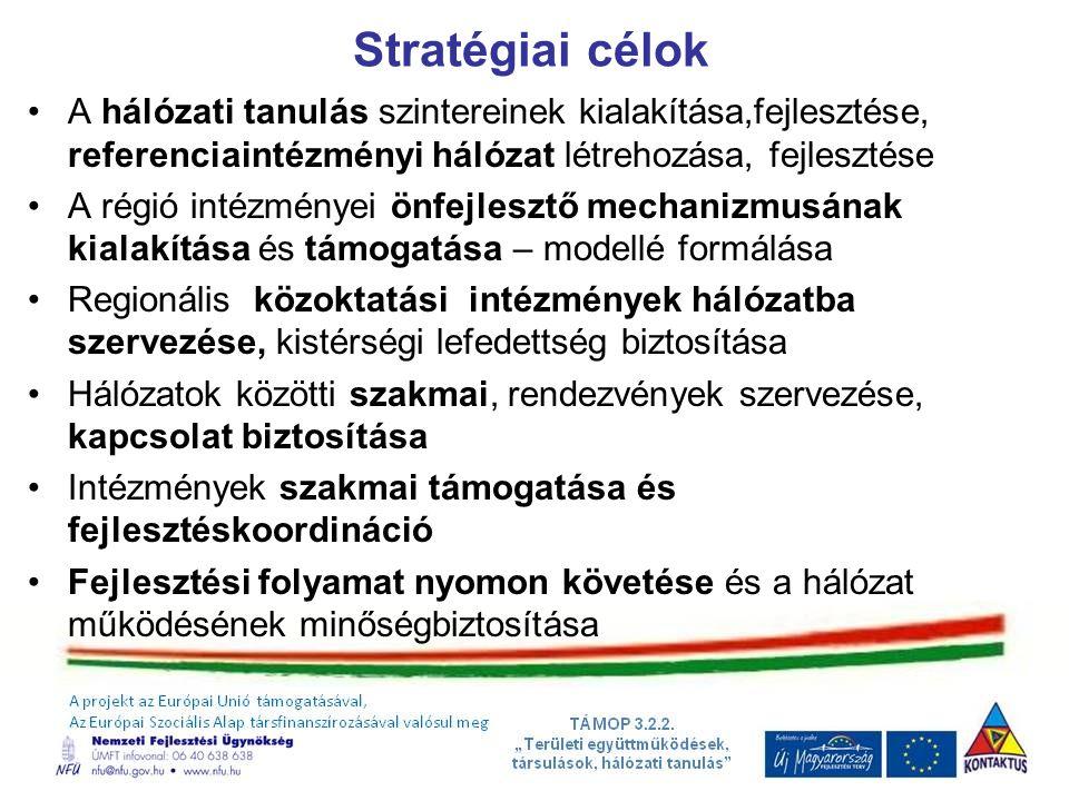Stratégiai célok A hálózati tanulás szintereinek kialakítása,fejlesztése, referenciaintézményi hálózat létrehozása, fejlesztése.