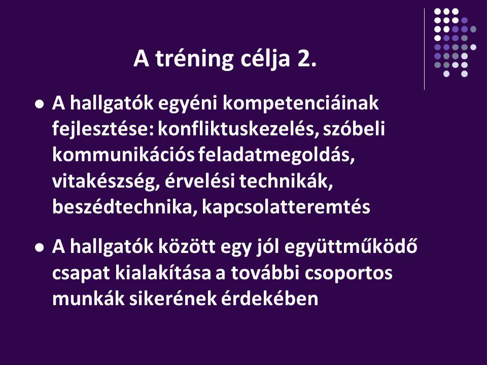 A tréning célja 2.