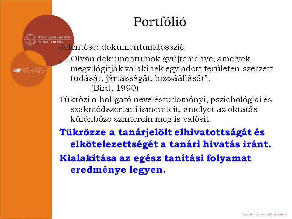Portfólió Jelentése: dokumentumdosszié.