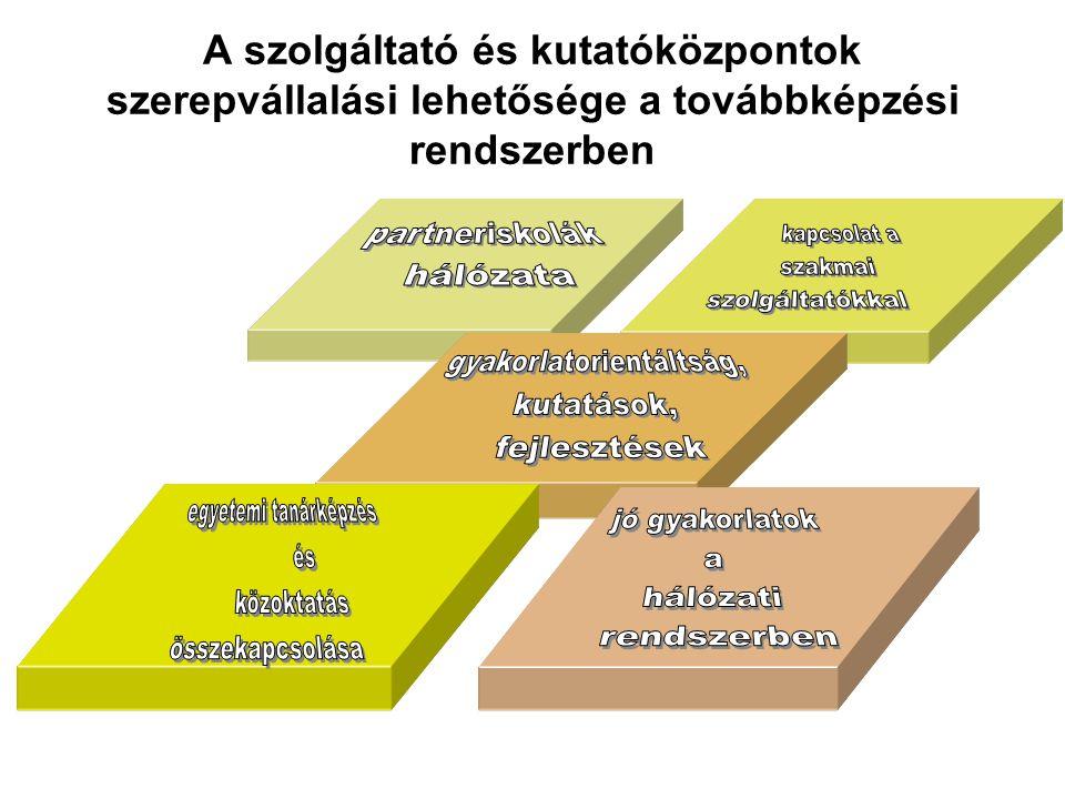 A szolgáltató és kutatóközpontok szerepvállalási lehetősége a továbbképzési rendszerben