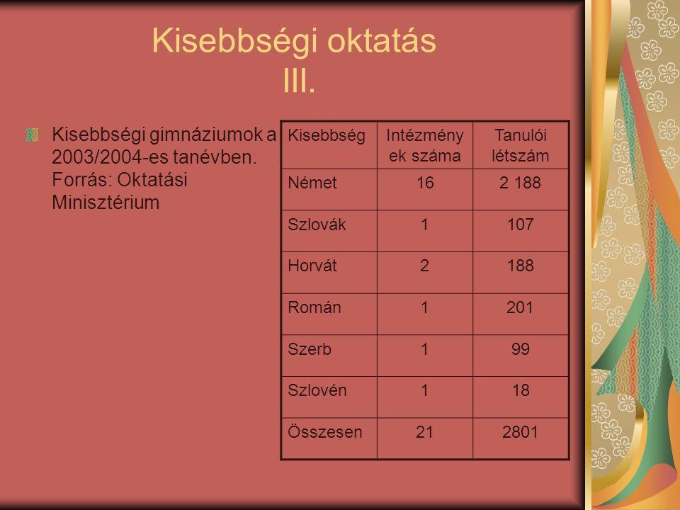 Kisebbségi oktatás III.