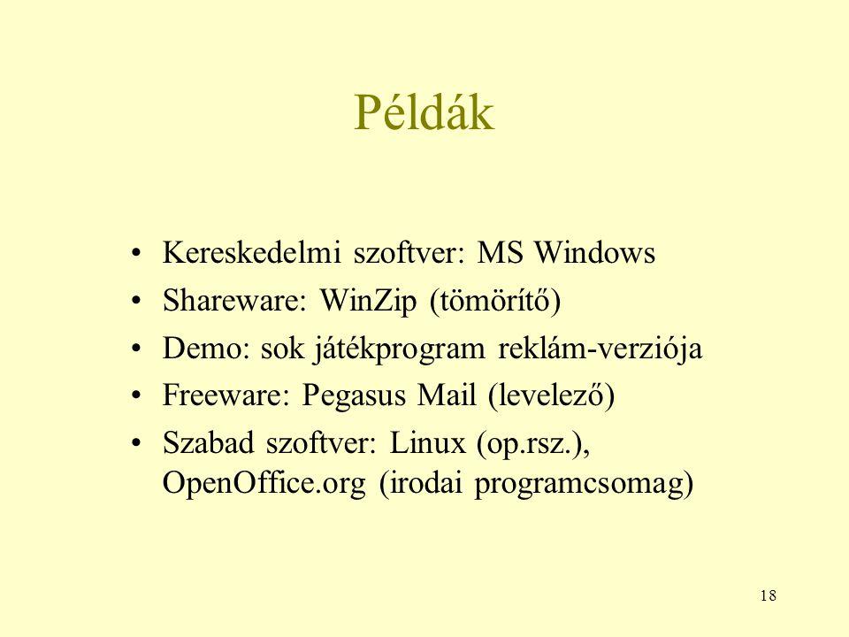 Példák Kereskedelmi szoftver: MS Windows Shareware: WinZip (tömörítő)