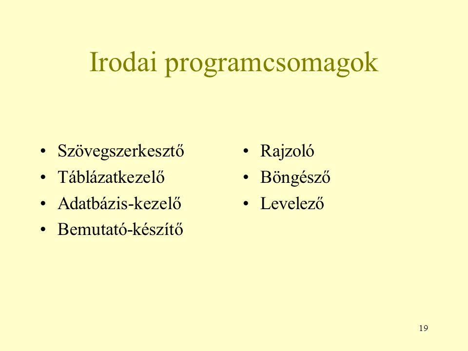 Irodai programcsomagok