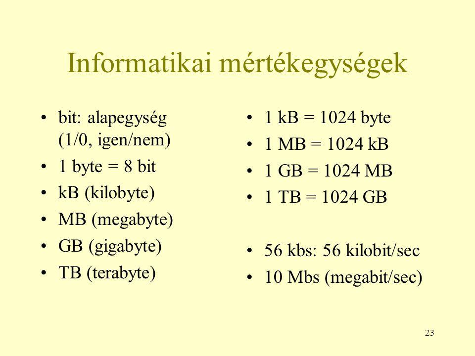 Informatikai mértékegységek
