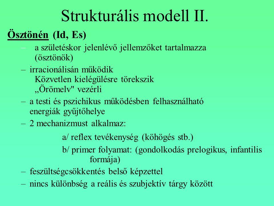 Strukturális modell II.