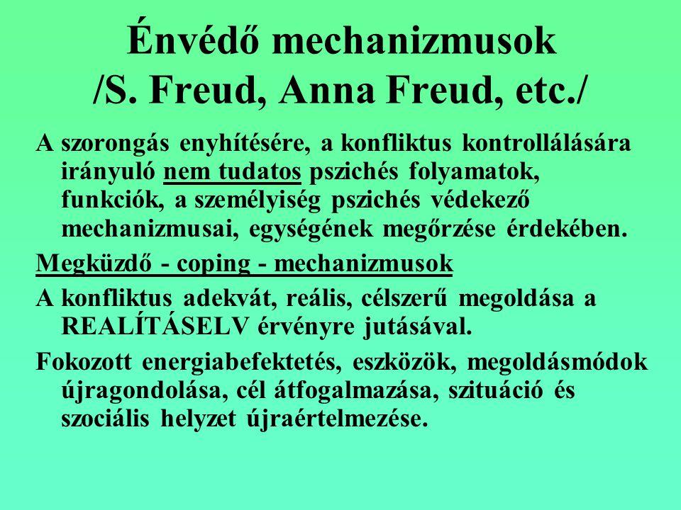 Énvédő mechanizmusok /S. Freud, Anna Freud, etc./